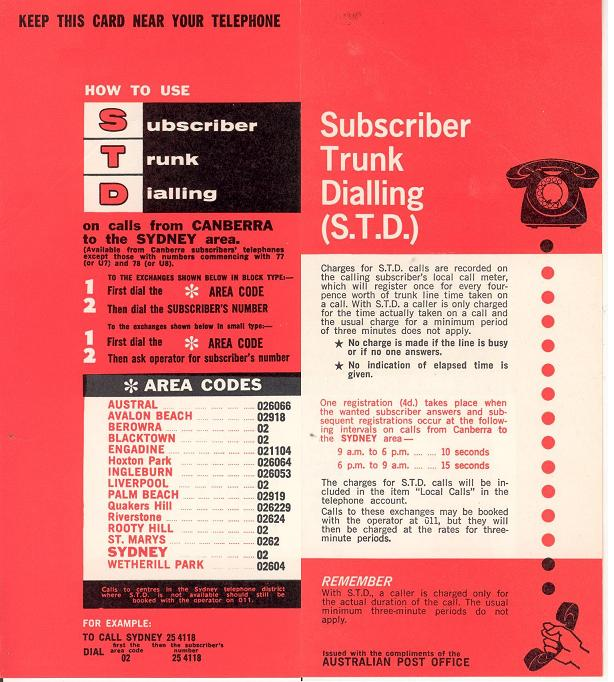Subscriber Trunk Dialling (STD) Brochure