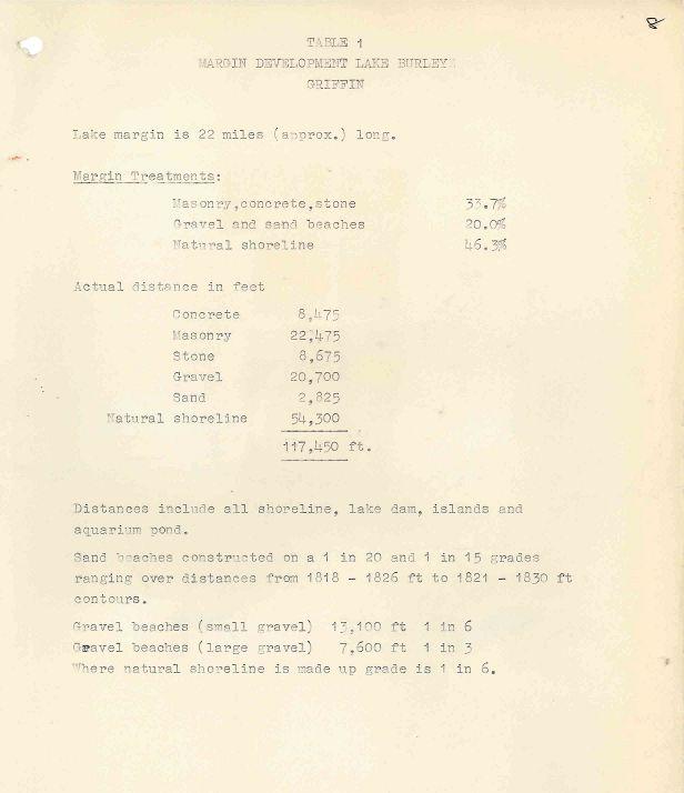 P&G 65-29 Pt.1 - Lakes Weed Control No 1 - Folio 08