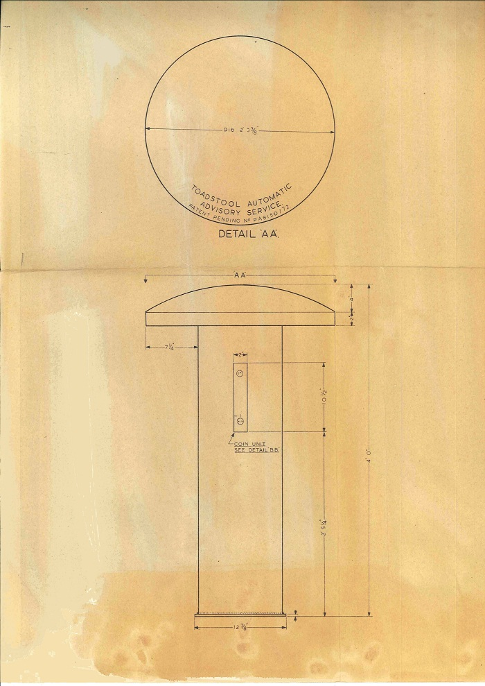 72/122 - Canberra Tourist Bureau - Information Machines - folio 29