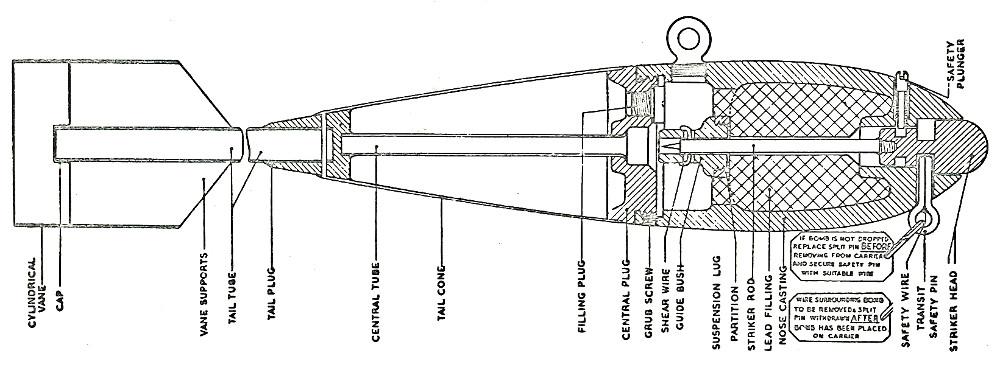 Cut-away diagram of an 11 ½ lb Mk1 smoke and flash practice bomb