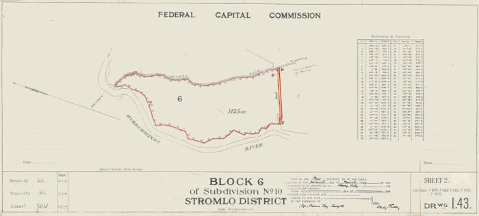 Plan of Stromlo Block 6